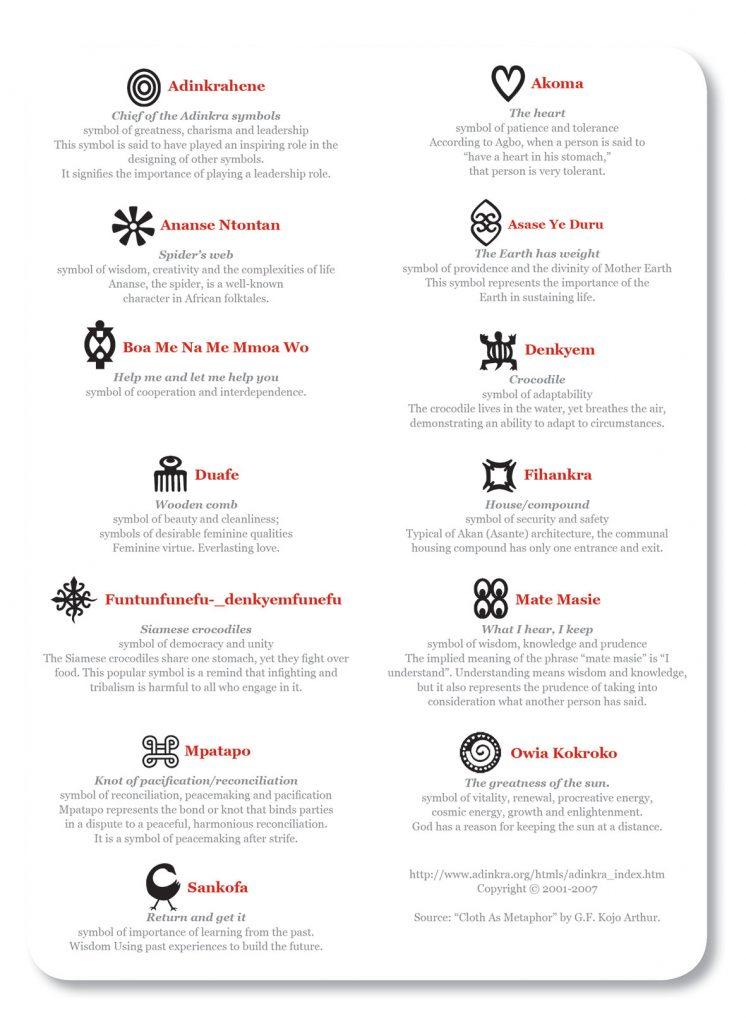 Adinkra Symbols and Meanings Shoko Press